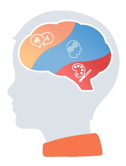 Child brain map